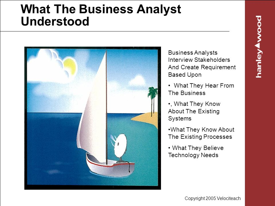 What The Business Analyst Understood Copyright 2005 Velociteach Business Analysts Interview Stakeholders And Create Requirement Based Upon What They Hear From The Business, What They Know About The Existing Systems What They Know About The Existing Processes What They Believe Technology Needs