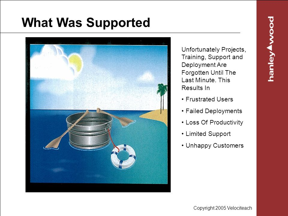 What Was Supported Copyright 2005 Velociteach Unfortunately Projects, Training, Support and Deployment Are Forgotten Until The Last Minute.