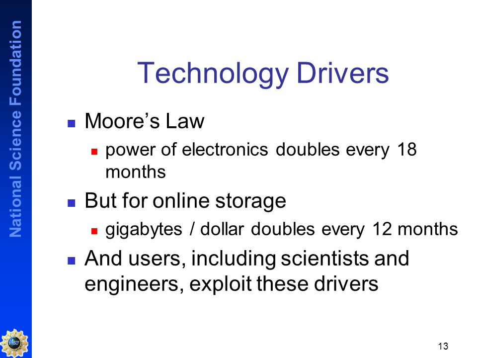 National Science Foundation 13 Technology Drivers Moores Law power of electronics doubles every 18 months But for online storage gigabytes / dollar doubles every 12 months And users, including scientists and engineers, exploit these drivers
