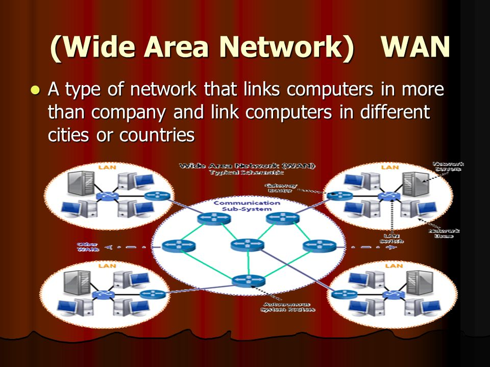 (Wide Area Network) WAN (Wide Area Network) WAN A type of network that links computers in more than company and link computers in different cities or countries A type of network that links computers in more than company and link computers in different cities or countries