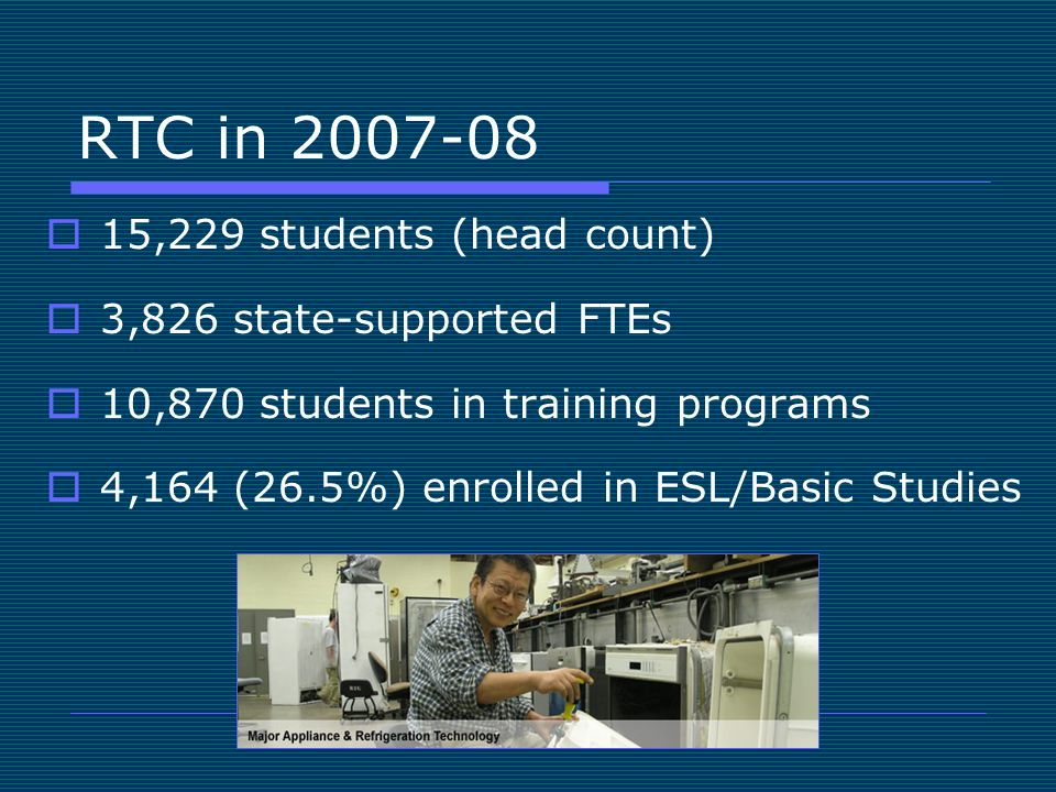 RTC in 2007-08 15,229 students (head count) 3,826 state-supported FTEs 10,870 students in training programs 4,164 (26.5%) enrolled in ESL/Basic Studies