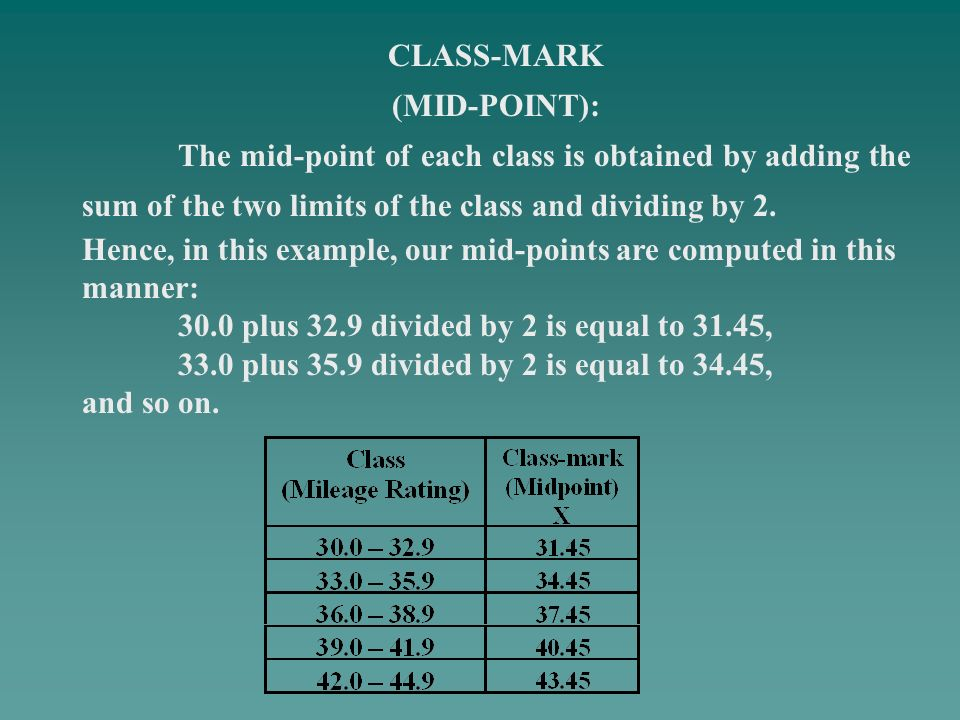 CLASS-MARK (MID-POINT): The mid-point of each class is obtained by adding the sum of the two limits of the class and dividing by 2. Hence, in this exa