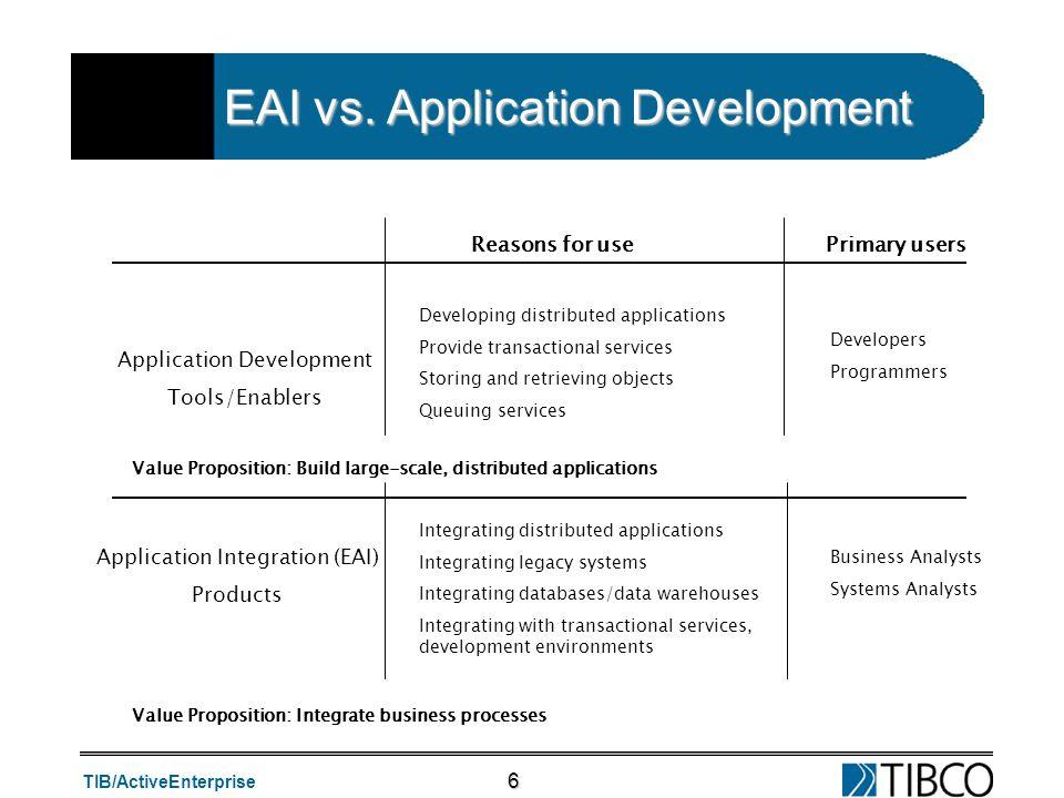 TIB/ActiveEnterprise 6 EAI vs.