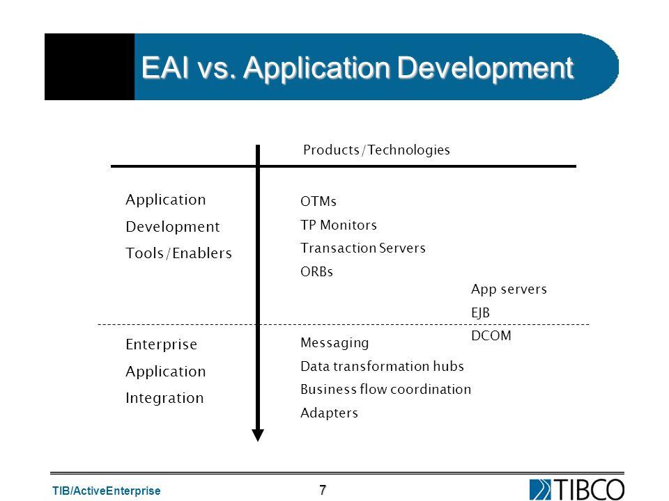 TIB/ActiveEnterprise 7 EAI vs.