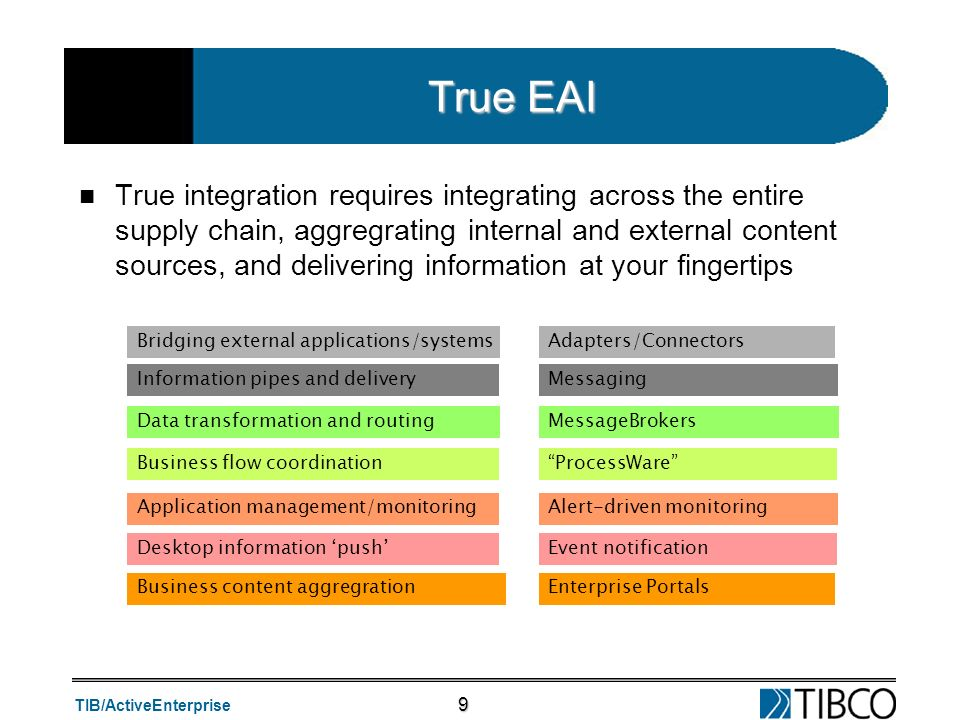 TIB/ActiveEnterprise 9 True EAI n True integration requires integrating across the entire supply chain, aggregrating internal and external content sou