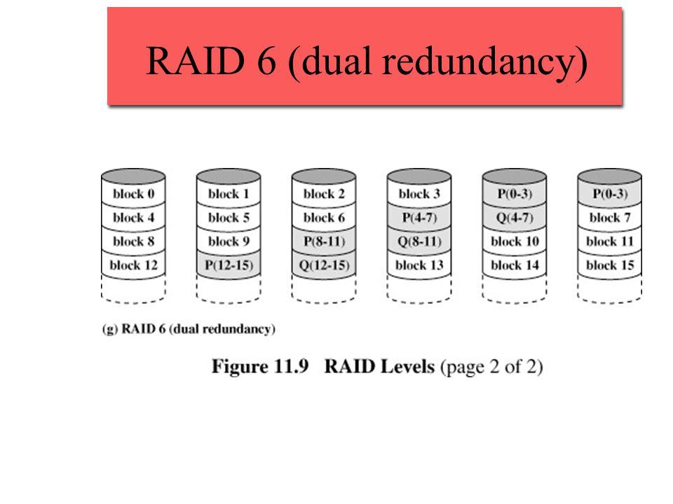 RAID 6 (dual redundancy)