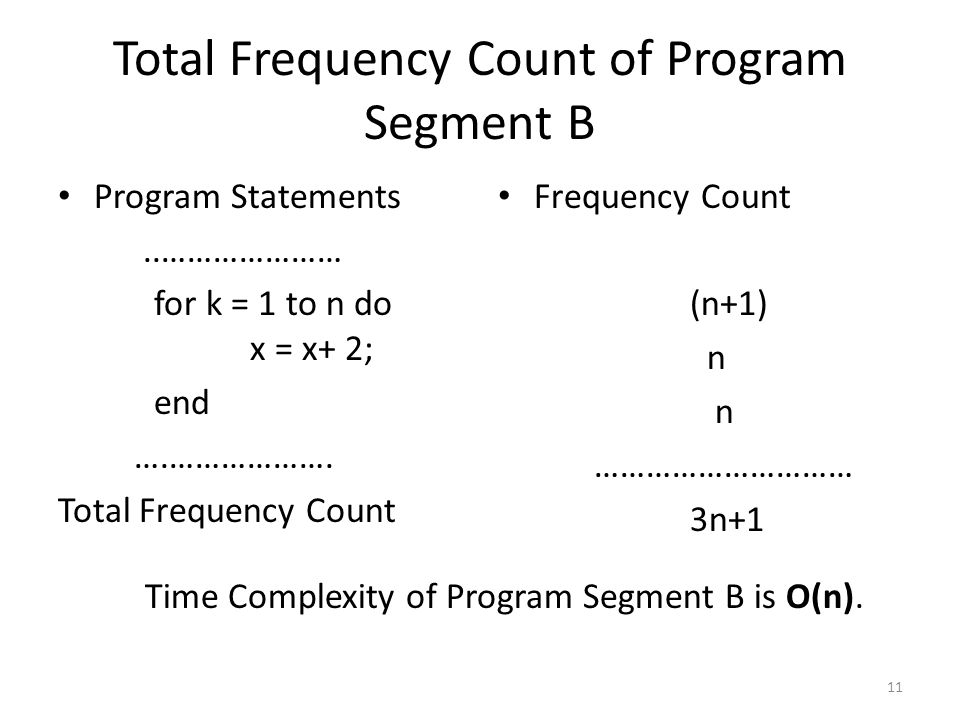 Total Frequency Count of Program Segment B Program Statements..………………… for k = 1 to n do x = x+ 2; end ….………………. Total Frequency Count Frequency Count