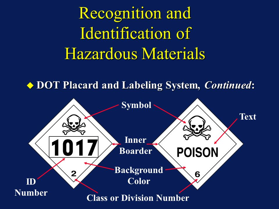 Recognition and Identification of Hazardous Materials DOT Placard and Labeling System, Continued: DOT Placard and Labeling System, Continued: Symbol B