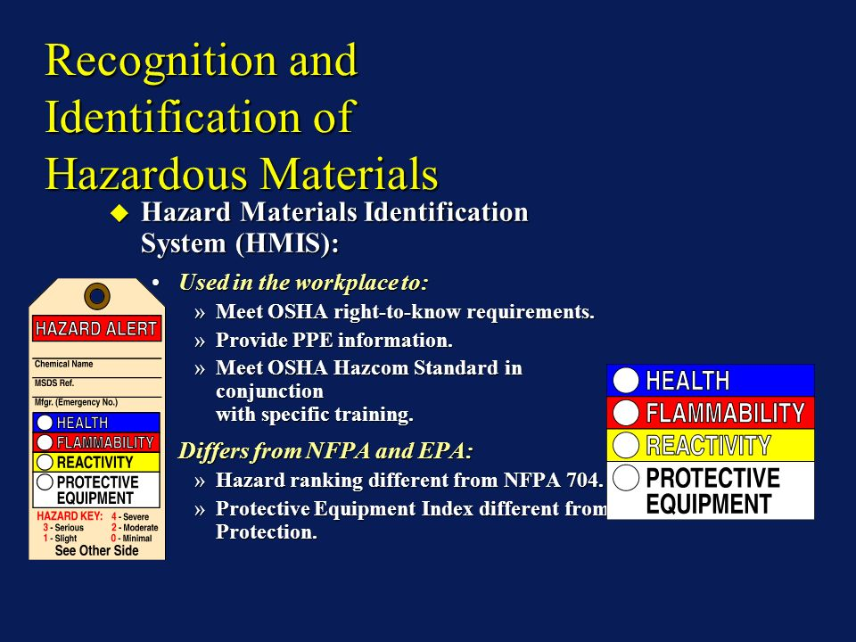Recognition and Identification of Hazardous Materials NFPA Scope: NFPA Scope: Applies to facilities which: Applies to facilities which: » Manufacture hazardous materials.