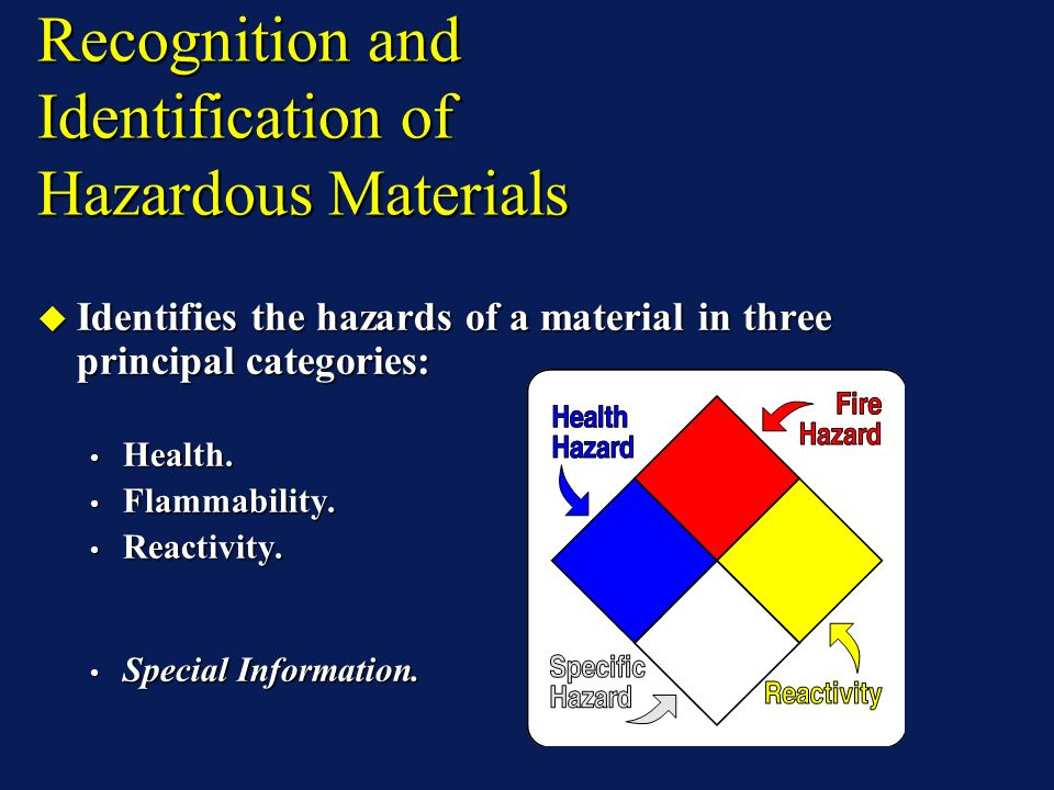Recognition and Identification of Hazardous Materials Identifies the hazards of a material in three principal categories: Identifies the hazards of a material in three principal categories: Health.
