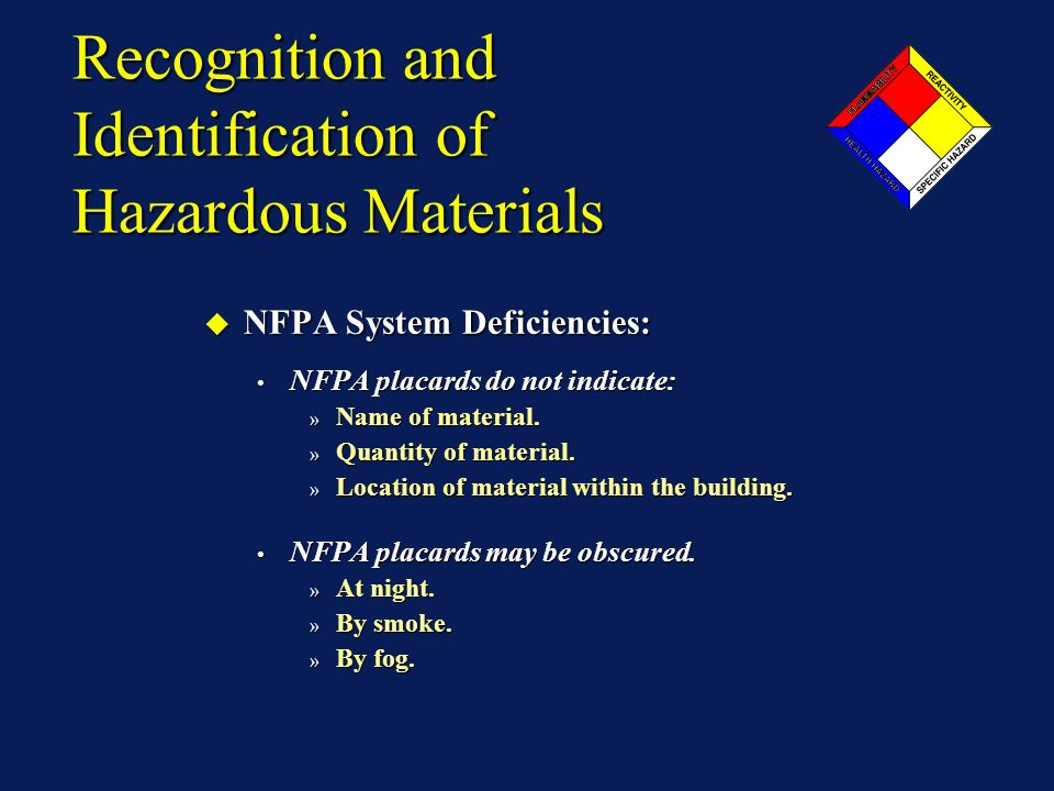 Recognition and Identification of Hazardous Materials NFPA System Deficiencies: NFPA System Deficiencies: NFPA placards do not indicate: NFPA placards do not indicate: » Name of material.