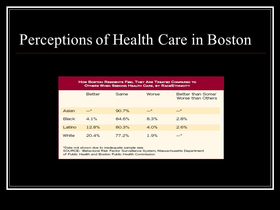 Perceptions of Health Care in Boston
