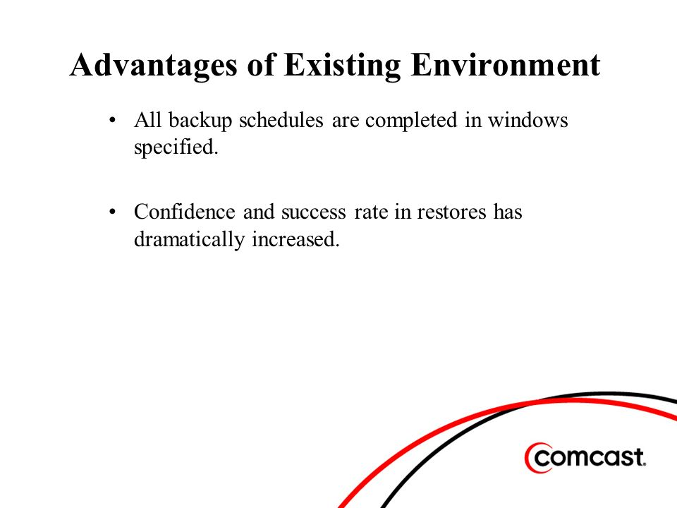 Advantages of Existing Environment All backup schedules are completed in windows specified.