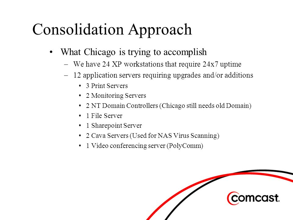 What Chicago is trying to accomplish –We have 24 XP workstations that require 24x7 uptime –12 application servers requiring upgrades and/or additions 3 Print Servers 2 Monitoring Servers 2 NT Domain Controllers (Chicago still needs old Domain) 1 File Server 1 Sharepoint Server 2 Cava Servers (Used for NAS Virus Scanning) 1 Video conferencing server (PolyComm)