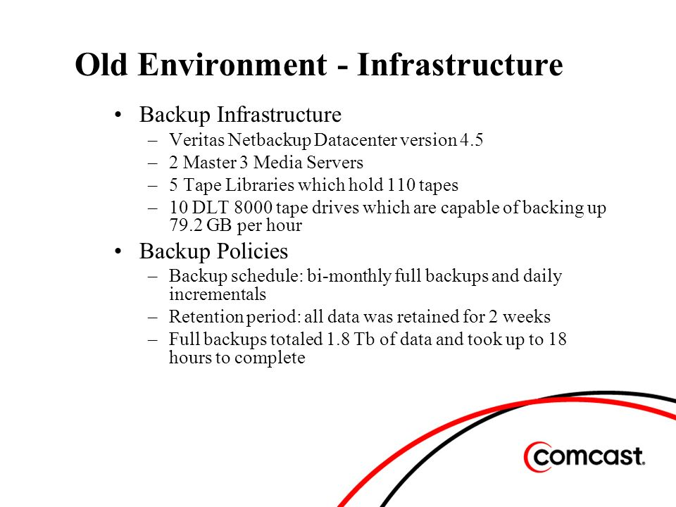 Old Environment – Infrastructure