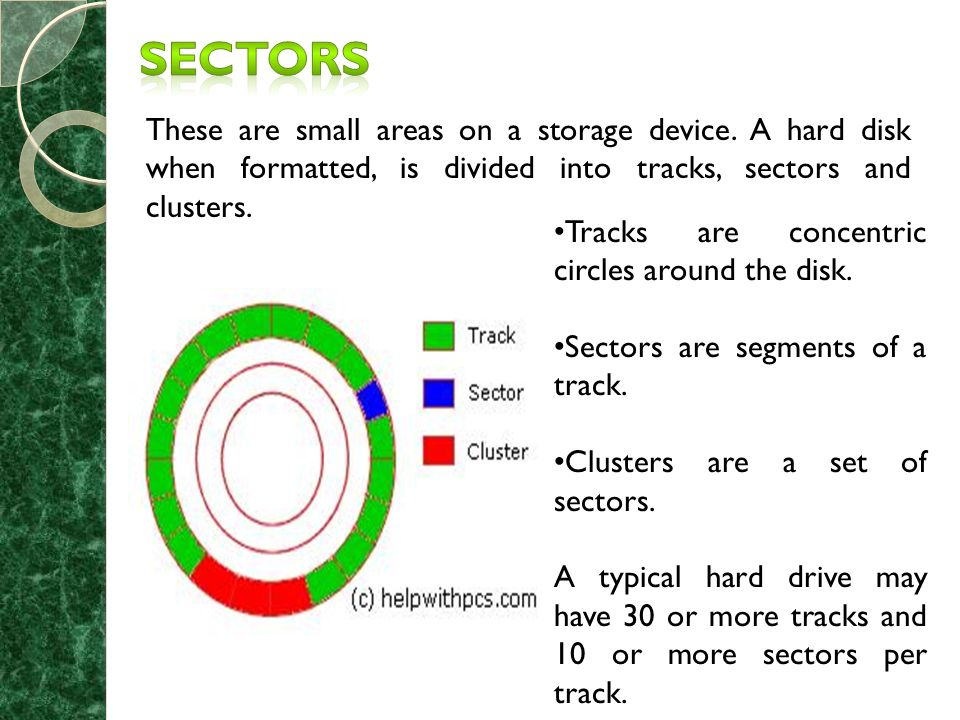 These are small areas on a storage device.