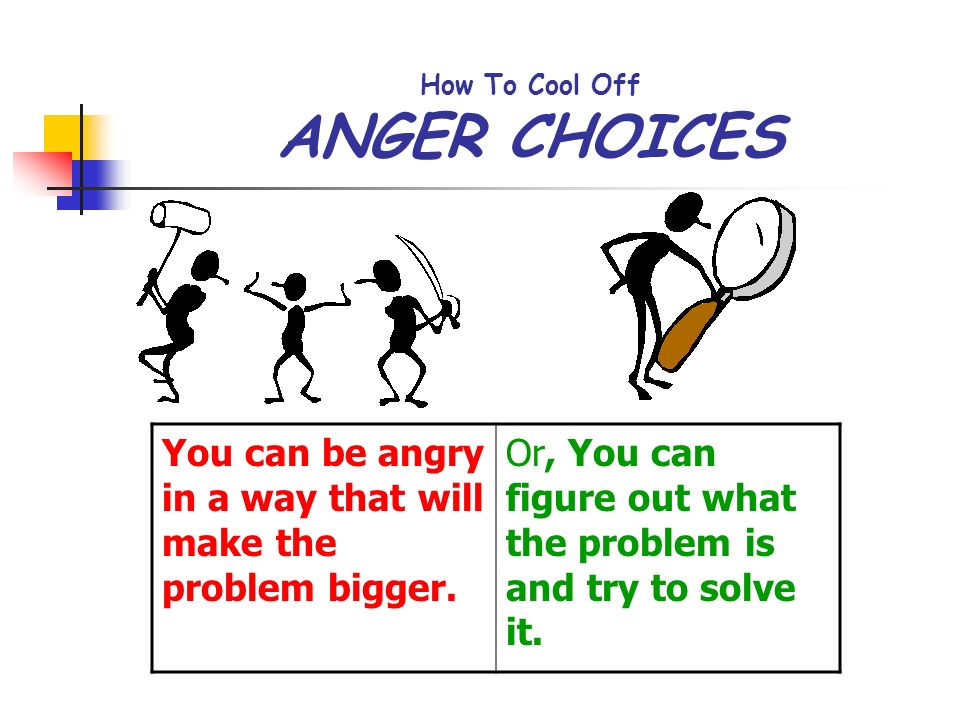 How To Cool Off ANGER CHOICES You can be angry in a way that will make the problem bigger. Or, You can figure out what the problem is and try to solve