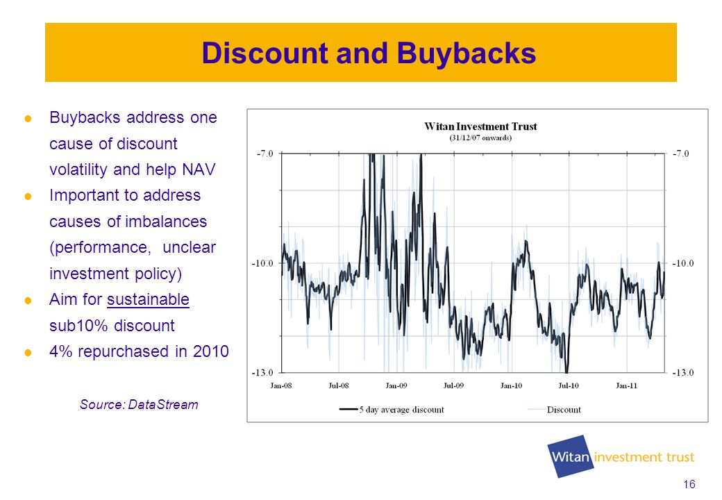 16 Discount and Buybacks Buybacks address one cause of discount volatility and help NAV Important to address causes of imbalances (performance, unclear investment policy) Aim for sustainable sub10% discount 4% repurchased in 2010 Source: DataStream