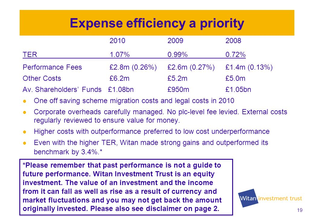 19 Expense efficiency a priority 201020092008 TER1.07% 0.99%0.72% Performance Fees£2.8m (0.26%)£2.6m (0.27%)£1.4m (0.13%) Other Costs£6.2m £5.2m£5.0m Av.