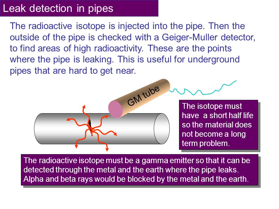 Leak detection in pipes The radioactive isotope is injected into the pipe. Then the outside of the pipe is checked with a Geiger-Muller detector, to f