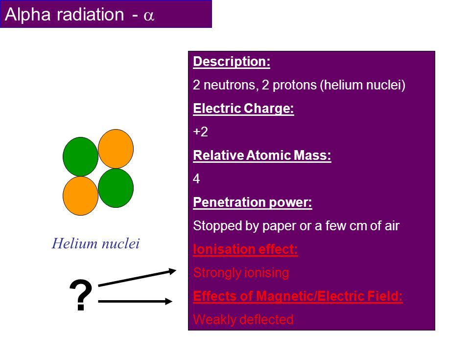 Alpha radiation - Helium nuclei Description: 2 neutrons, 2 protons (helium nuclei) Electric Charge: +2 Relative Atomic Mass: 4 Penetration power: Stop