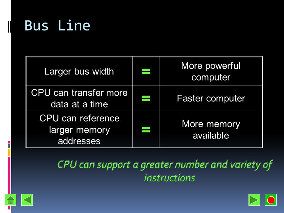 Bus Line Paths that transport electrical signals System bus Transports data between the CPU and memory Bus width Number of bits of data that can be ca