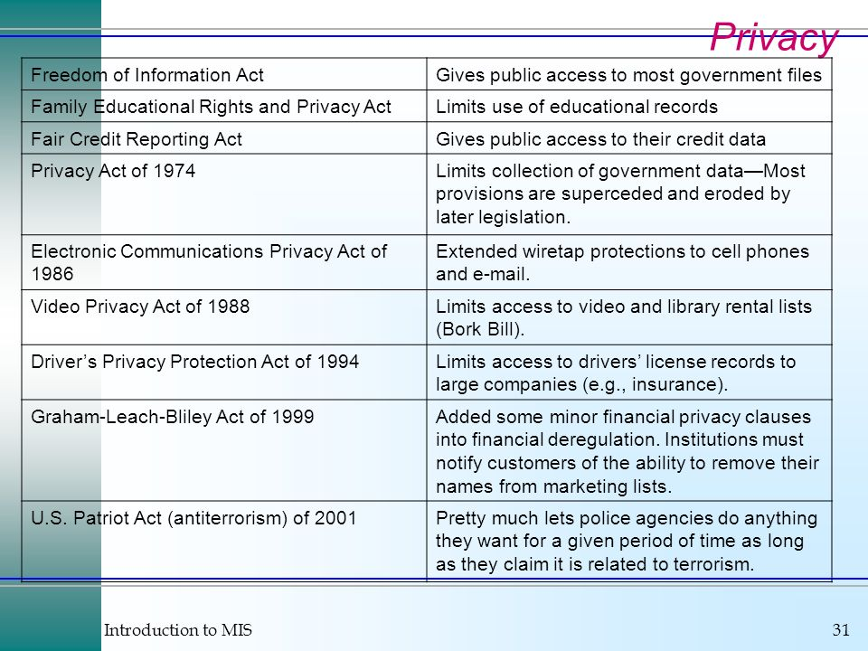 Introduction to MIS31 Privacy Freedom of Information ActGives public access to most government files Family Educational Rights and Privacy ActLimits u
