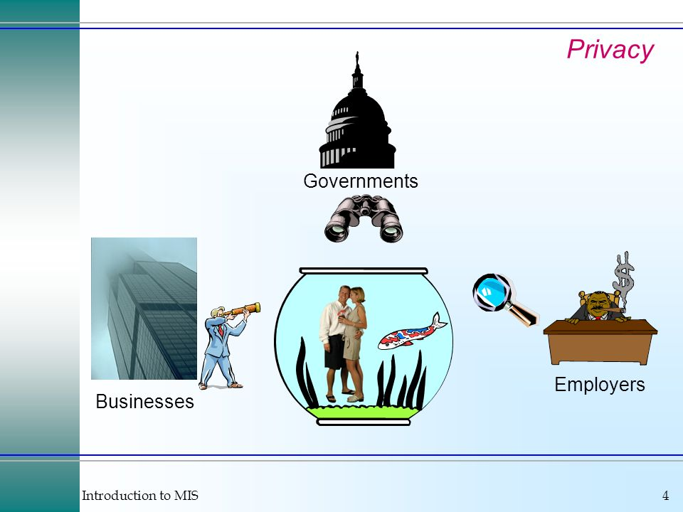 Introduction to MIS4 Privacy Governments Employers Businesses