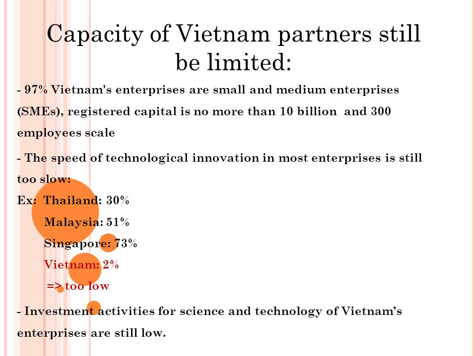 - 97% Vietnam s enterprises are small and medium enterprises (SMEs), registered capital is no more than 10 billion and 300 employees scale - The speed of technological innovation in most enterprises is still too slow: Ex: Thailand: 30% Malaysia: 51% Singapore: 73% Vietnam: 2% => too low - Investment activities for science and technology of Vietnams enterprises are still low.