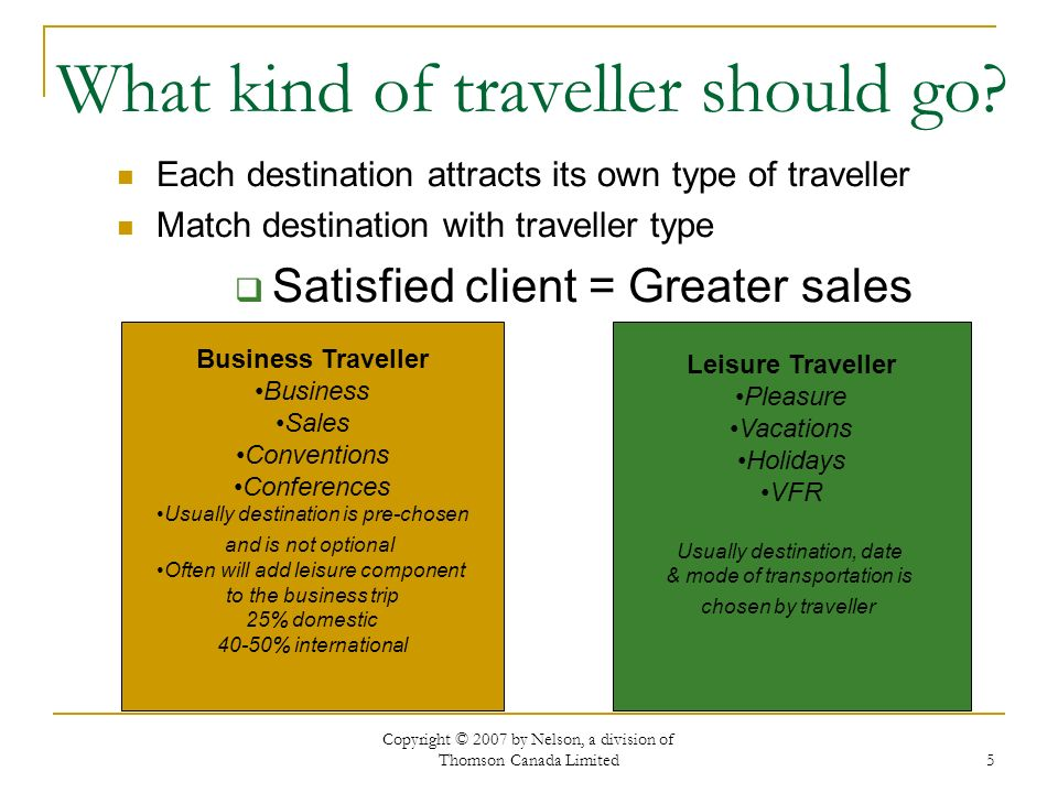 Copyright © 2007 by Nelson, a division of Thomson Canada Limited 5 What kind of traveller should go? Each destination attracts its own type of travell