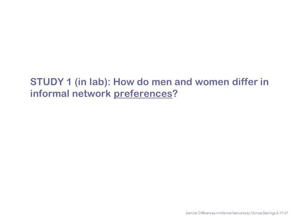 STUDY 1 (in lab): How do men and women differ in informal network preferences.