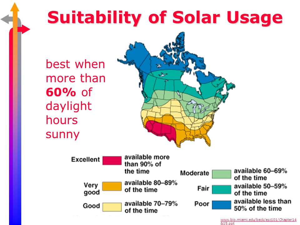 Suitability of Solar Usage best when more than 60% of daylight hours sunny www.bio.miami.edu/beck/esc101/Chapter14 &15.ppt