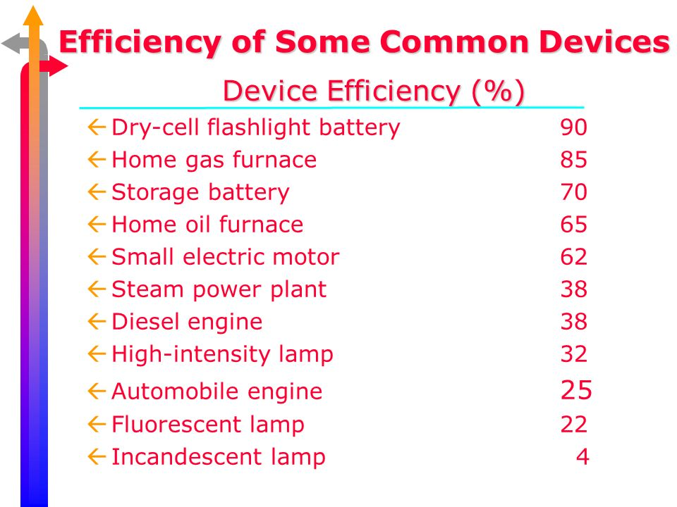 Energy Efficiency percentage of energy input that does useful work in an energy conversion system www.bio.miami.edu/beck/esc101/Chapter14 &15.ppt