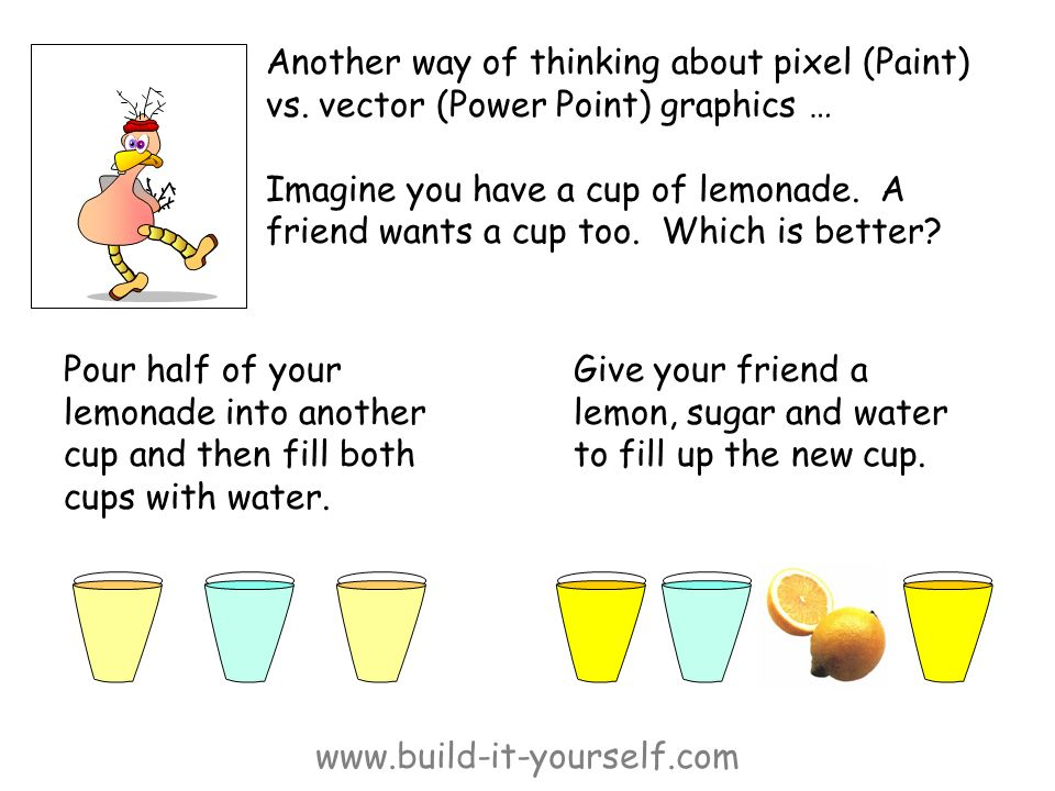 www.build-it-yourself.com Another way of thinking about pixel (Paint) vs. vector (Power Point) graphics … Imagine you have a cup of lemonade. A friend