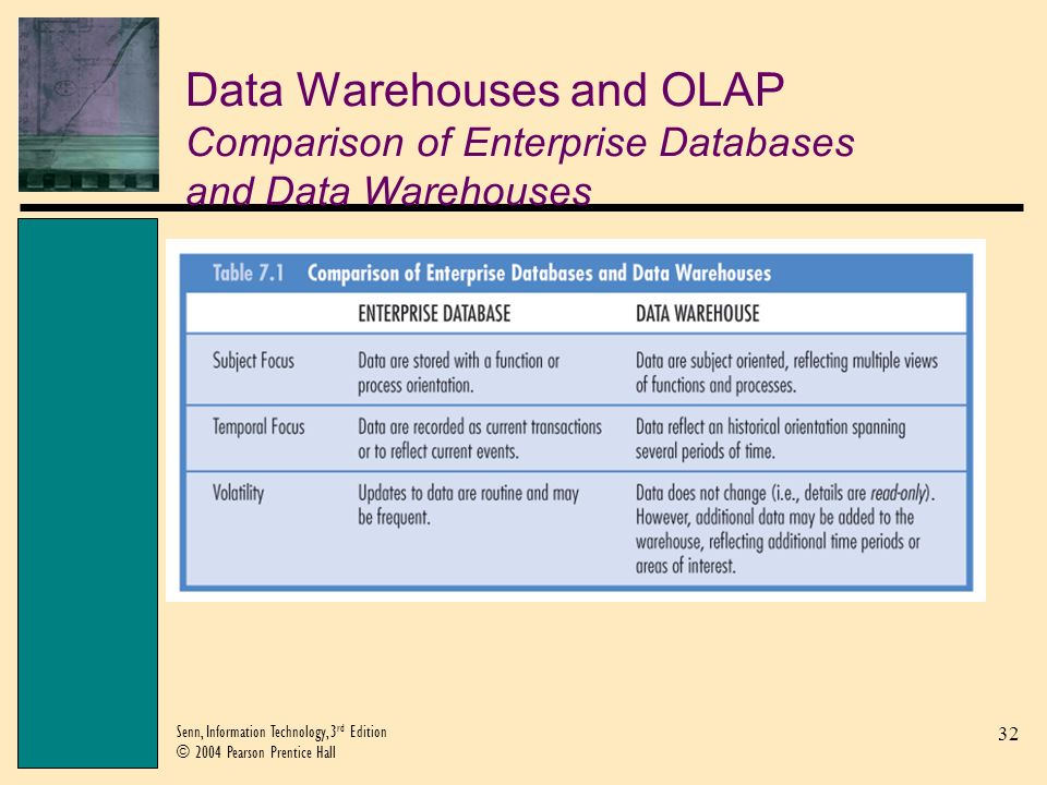 32 Senn, Information Technology, 3 rd Edition © 2004 Pearson Prentice Hall Data Warehouses and OLAP Comparison of Enterprise Databases and Data Wareho
