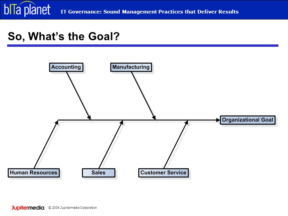 © 2006 Jupitermedia Corporation IT Governance: Sound Management Practices that Deliver Results So, Whats the Goal?