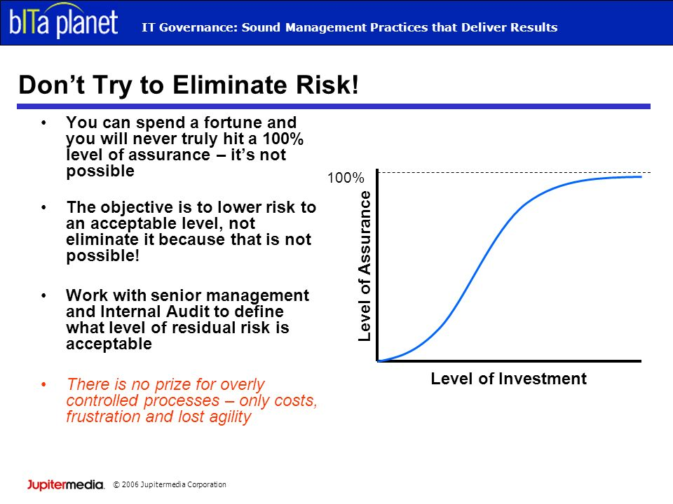 © 2006 Jupitermedia Corporation IT Governance: Sound Management Practices that Deliver Results Dont Try to Eliminate Risk! Level of Assurance Level of