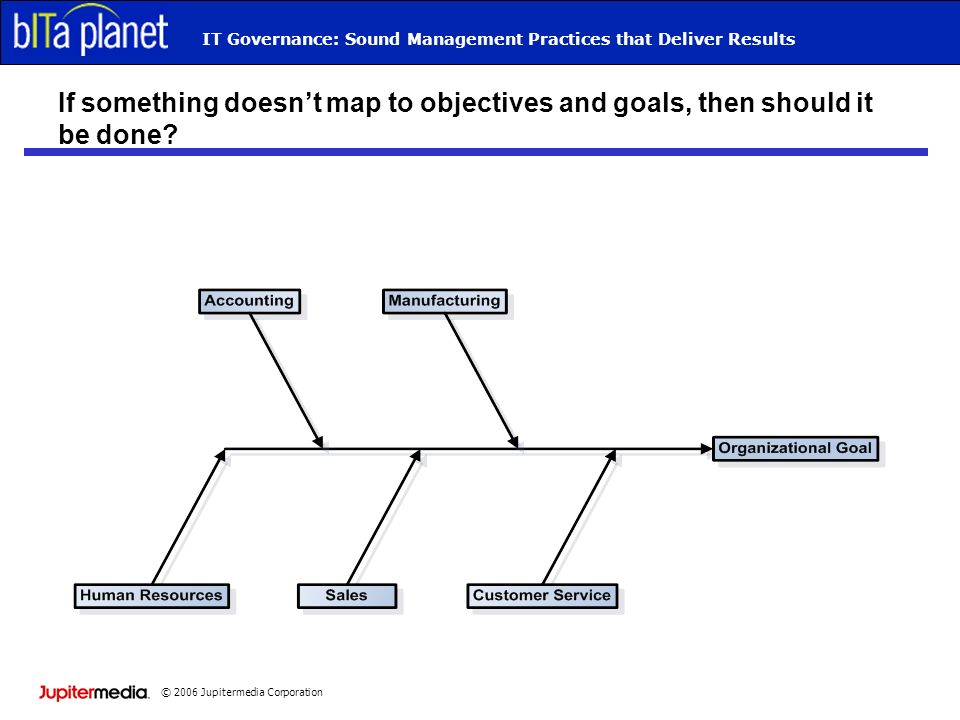 © 2006 Jupitermedia Corporation IT Governance: Sound Management Practices that Deliver Results If something doesnt map to objectives and goals, then should it be done