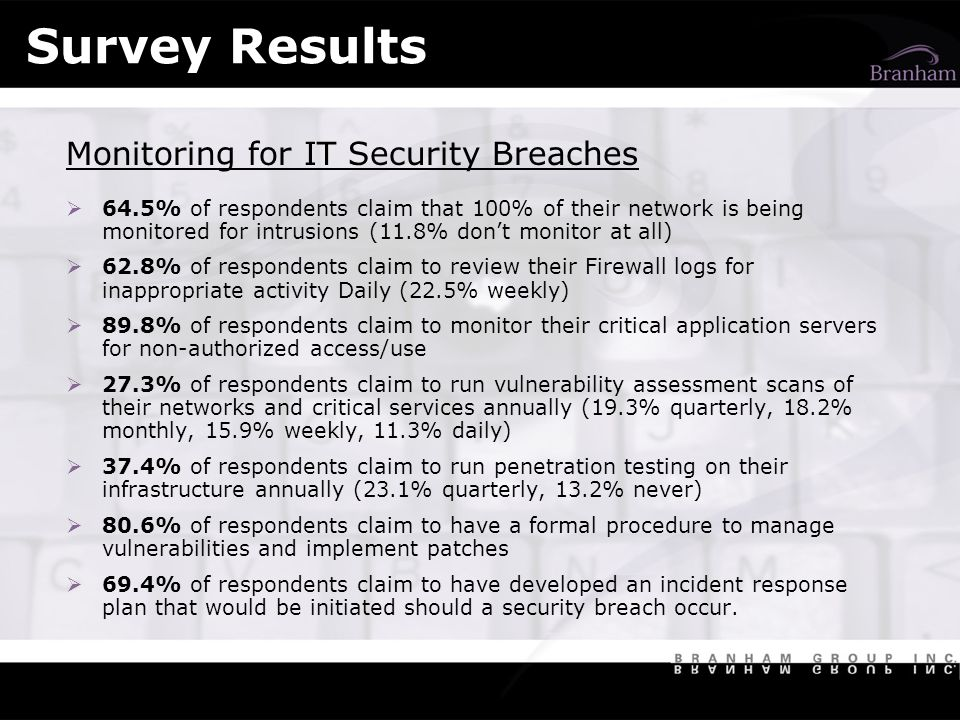 Survey Results Monitoring for IT Security Breaches 64.5% of respondents claim that 100% of their network is being monitored for intrusions (11.8% dont monitor at all) 62.8% of respondents claim to review their Firewall logs for inappropriate activity Daily (22.5% weekly) 89.8% of respondents claim to monitor their critical application servers for non-authorized access/use 27.3% of respondents claim to run vulnerability assessment scans of their networks and critical services annually (19.3% quarterly, 18.2% monthly, 15.9% weekly, 11.3% daily) 37.4% of respondents claim to run penetration testing on their infrastructure annually (23.1% quarterly, 13.2% never) 80.6% of respondents claim to have a formal procedure to manage vulnerabilities and implement patches 69.4% of respondents claim to have developed an incident response plan that would be initiated should a security breach occur.