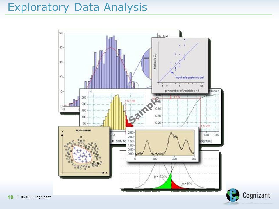 | ©2011, Cognizant Exploratory Data Analysis 10 Sample