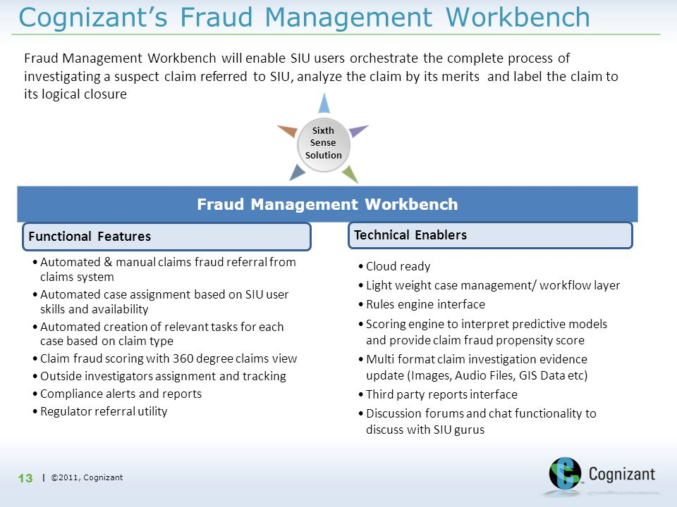 | ©2011, Cognizant Cognizants Fraud Management Workbench 13 Fraud Management Workbench Fraud Management Workbench will enable SIU users orchestrate th