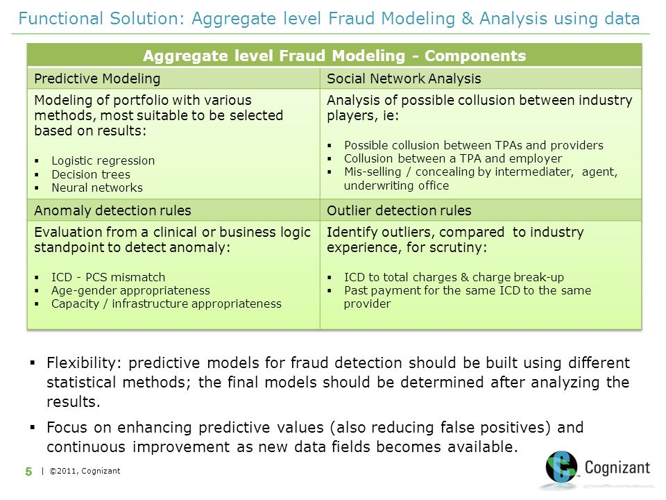 | ©2011, Cognizant 5 Functional Solution: Aggregate level Fraud Modeling & Analysis using data Flexibility: predictive models for fraud detection should be built using different statistical methods; the final models should be determined after analyzing the results.