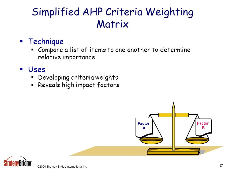 ©2006 Strategy Bridge International Inc. 17 Simplified AHP Criteria Weighting Matrix Technique Compare a list of items to one another to determine rel