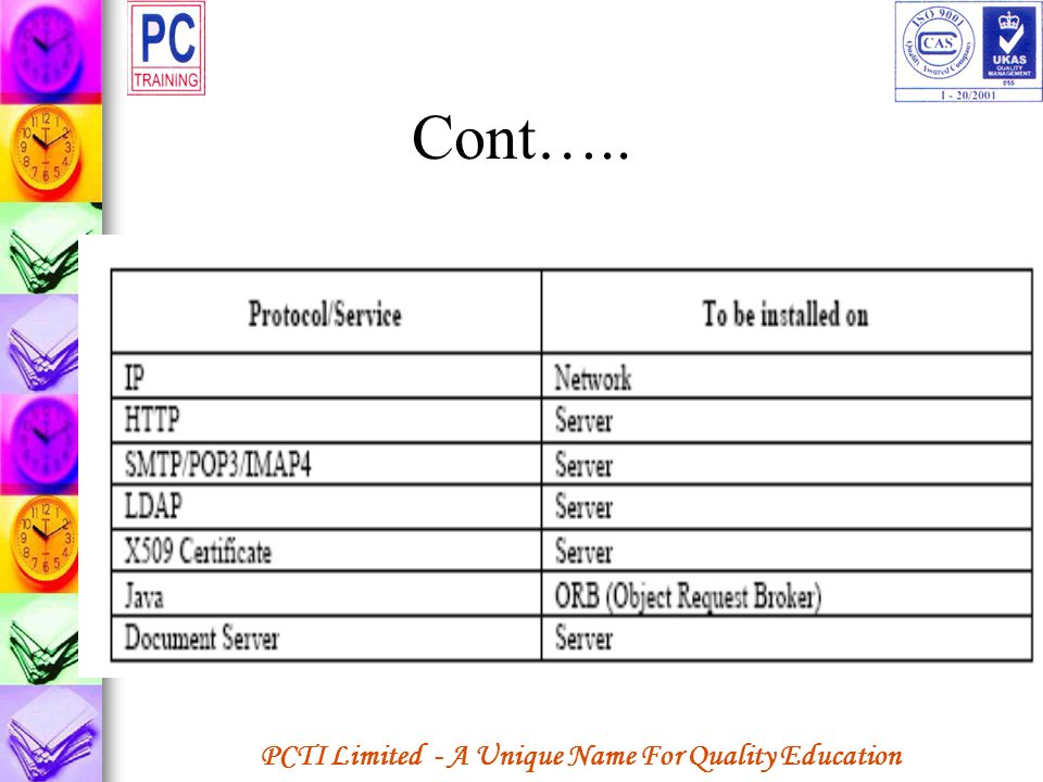 PCTI Limited - A Unique Name For Quality Education Cont…..