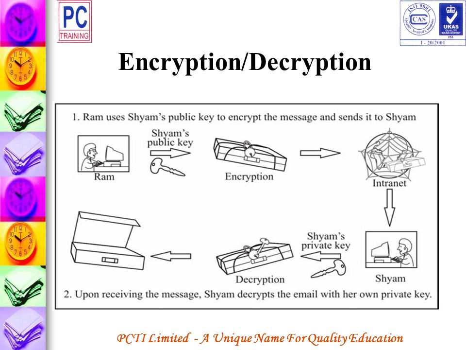 PCTI Limited - A Unique Name For Quality Education Encryption/Decryption
