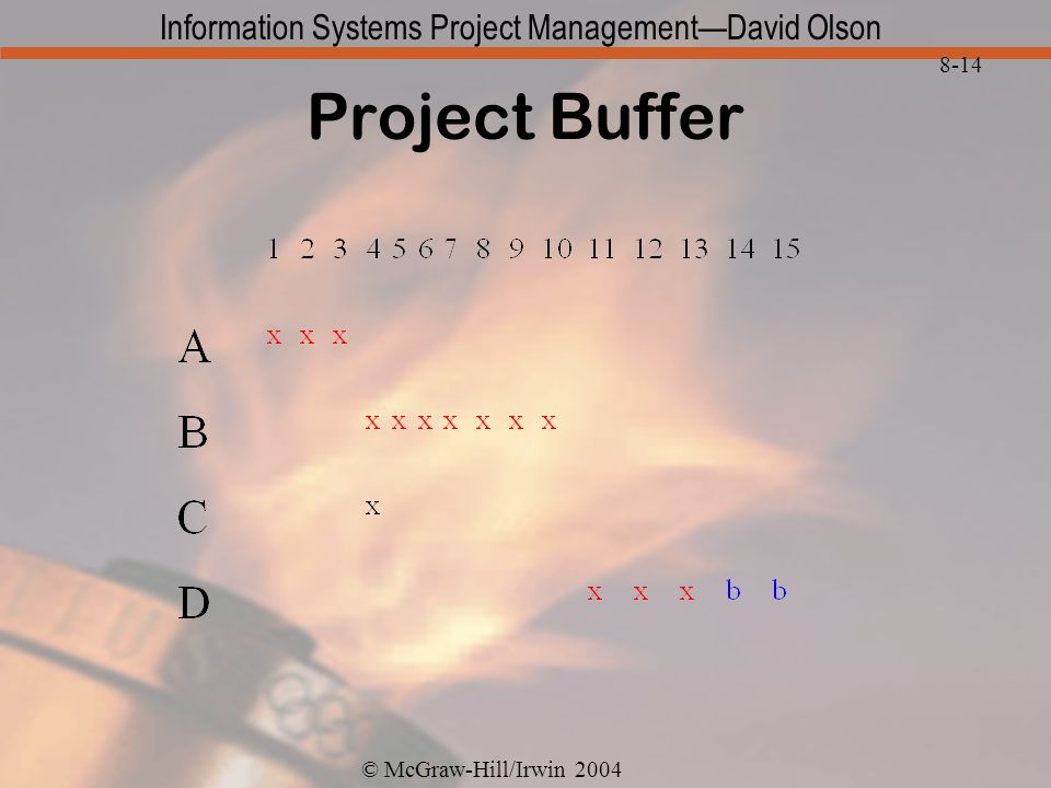 © McGraw-Hill/Irwin 2004 Information Systems Project ManagementDavid Olson 8-14 Project Buffer