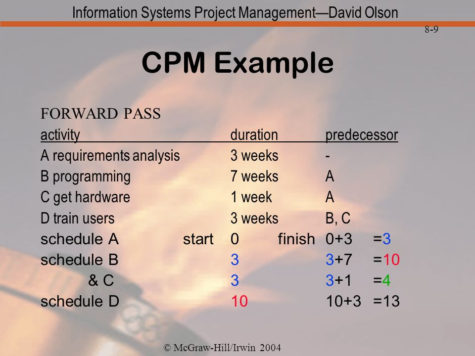 © McGraw-Hill/Irwin 2004 Information Systems Project ManagementDavid Olson 8-9 CPM Example FORWARD PASS activitydurationpredecessor A requirements analysis3 weeks- B programming7 weeksA C get hardware1 weekA D train users3 weeksB, C schedule Astart0finish0+3=3 schedule B33+7=10 & C33+1=4 schedule D1010+3=13