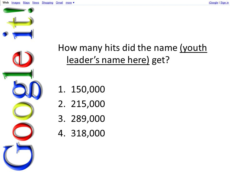 How many hits did the name (youth leaders name here) get 1.150,000 2.215,000 3.289,000 4.318,000