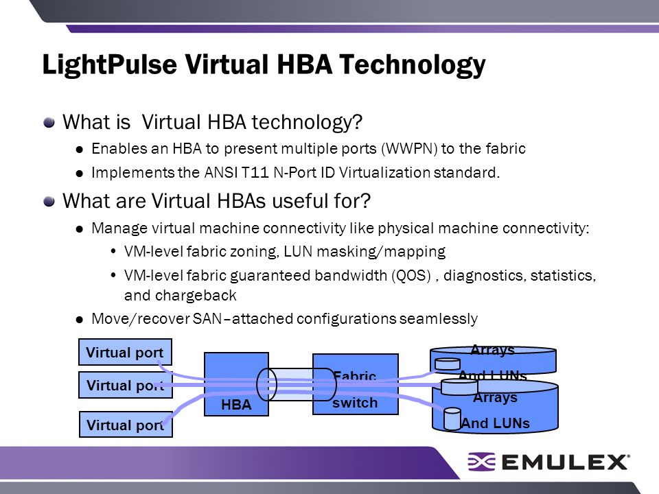 Emulex Leadership on virtual HBAs Thought leadership: Pioneered the concept with IBM (2003-2005) Detailed usage with leading end users (2005-2006) Educated industry analysts, press, major vendors Public demonstrations: Emulex-VMware demonstration October 2005 Additional demos with Intel dual-core technology, Xen Open Source, etc.