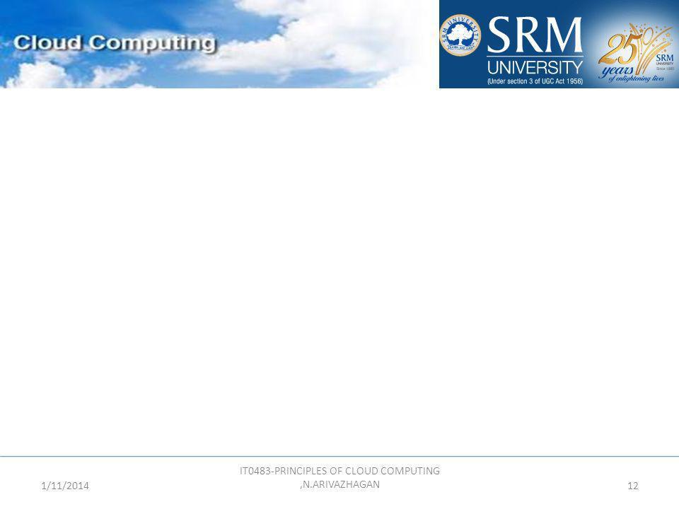 1/11/2014 IT0483-PRINCIPLES OF CLOUD COMPUTING,N.ARIVAZHAGAN 12